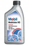 Мобил 320 жидкость для гидроусилителя